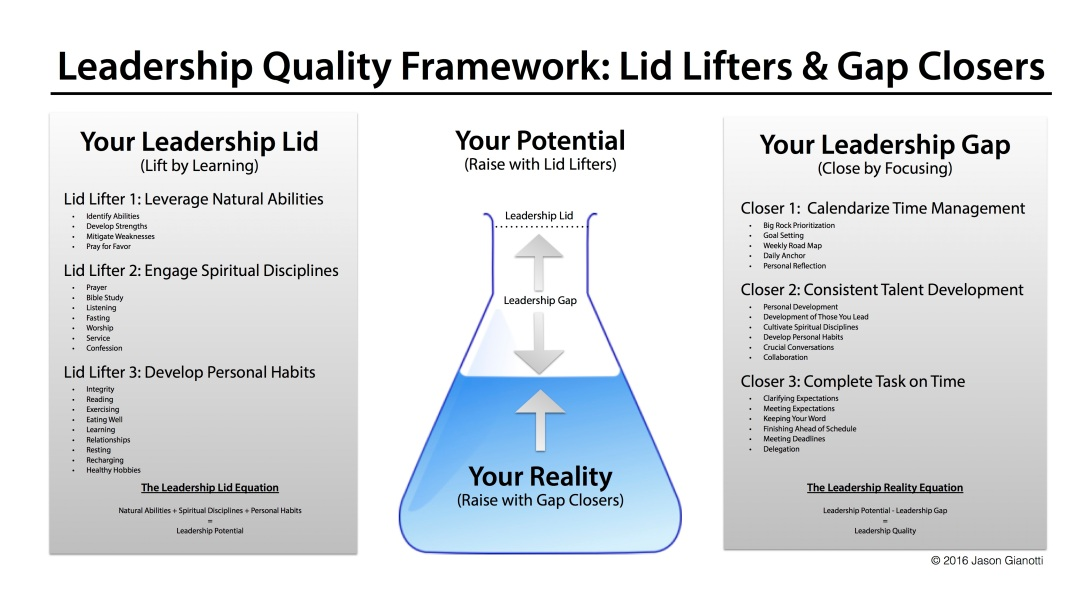 Leadership Quality Framework - 2016.jpg